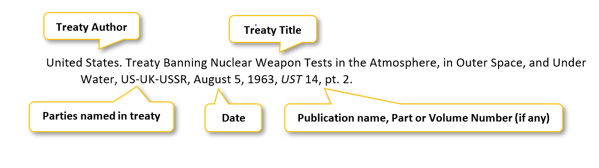 United States period Treaty Banning Nuclear Weapon Tests in the Atmosphere comma in Outer Space comma and Under Water comma US-UK-USSR comma August 5 comma 1963 comma UST 14 comma pt period 2 period