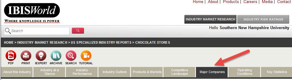Screenshot of IBIS World menu tabs highlighting Major Companies