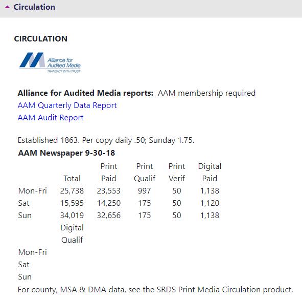 Screenshot of circulation information in SRDS.