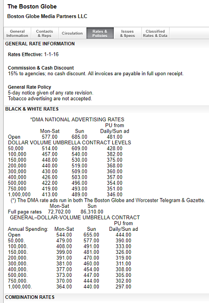 Screenshot of the SRDS rates and policies page for the boston globe
