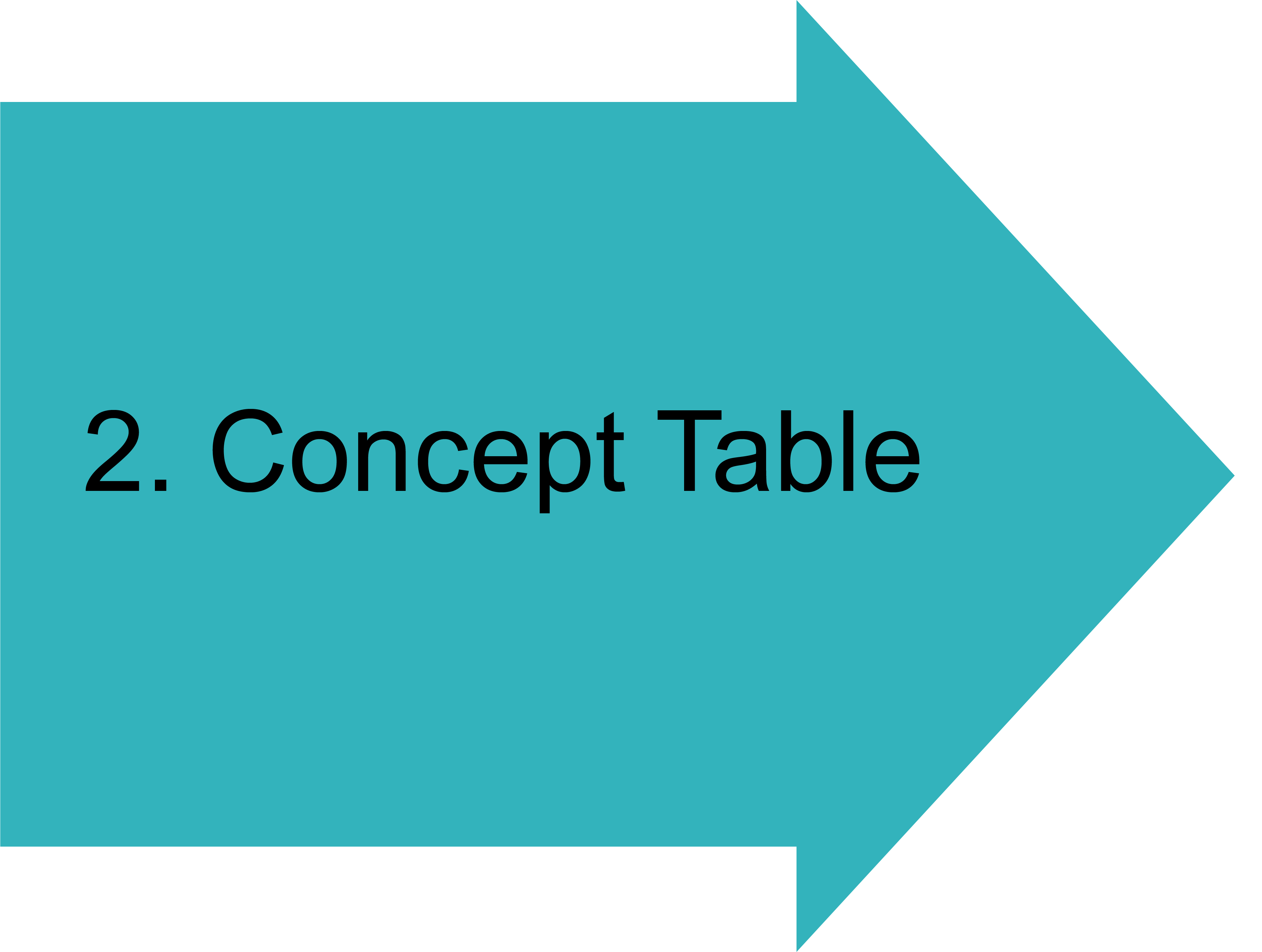 2. Concept Table