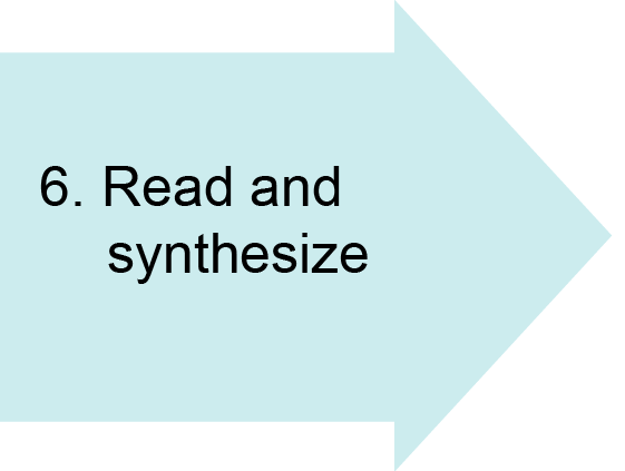 6. Read and synthesize