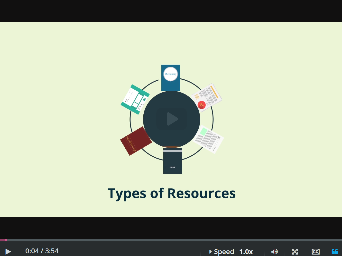 types of sources video