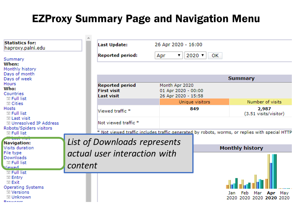 ezproxy stats navigation menu screenshot