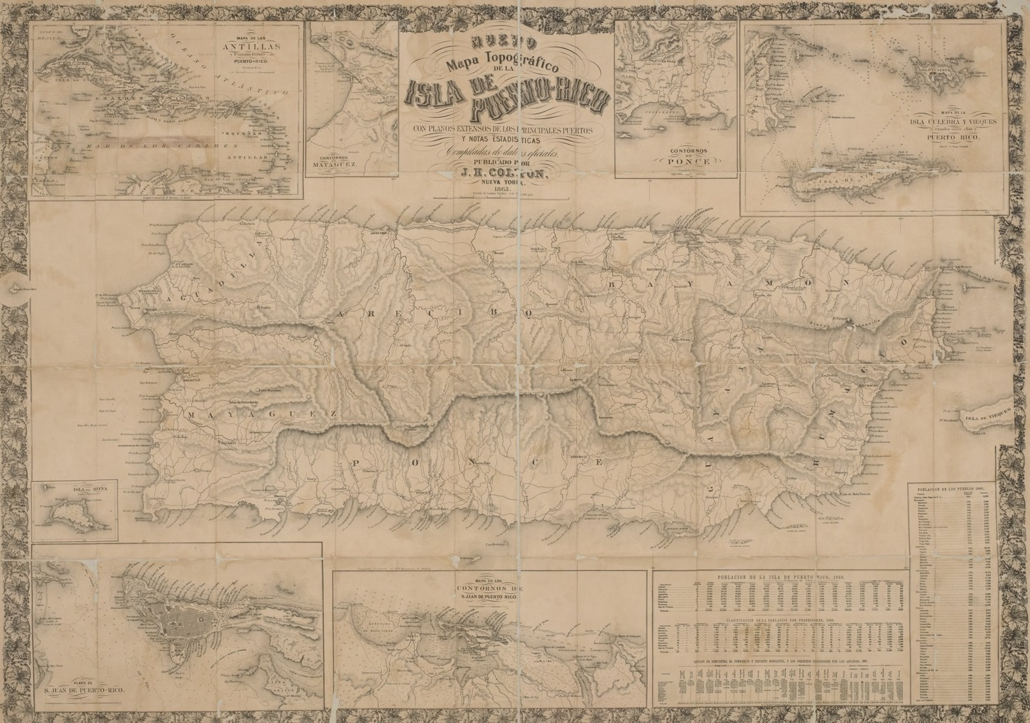 Colton's map of Puerto Rico, 1863