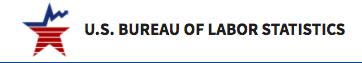 US Bureau of Labor Statistic