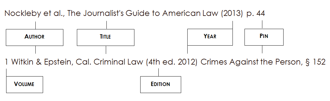 For a single volume book, use the format Nockleby et al., The Journalist's Guide to American Law (2013) p. 44. For a multivolume, multiedition treatise, add the volume number at the beginning and the edition before the date, in the format 1 Witkin & Epstein, Cal. Criminal Law (4th ed. 2012) Crimes Against the Person, § 152.