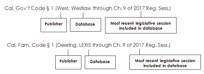 For Westlaw's online version of the codes, use the format Cal. Gov't Code § 1 (West, Westlaw through Ch. 9 of 2017 Reg. Sess.) For Lexis's online version of the codes, use the format Cal. Fam. Code § 1 (Deering, LEXIS through Ch. 9 of 2017 Reg. Sess.)