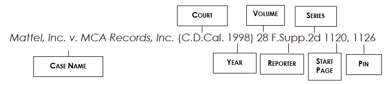 Mattel, Inc. v. MCA Records, Inc. (C.D.Cal. 1998) 28 F.Supp.2d 1120, 1126