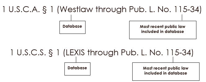 For Westlaw's online U.S.C.A., use the format 1 U.S.C.A. § 1 (Westlaw through Pub. L. No. 115-34). For Lexis' online U.S.C.S., use the format 1 U.S.C.S. § 1 (LEXIS through Pub. L. No. 115-34).