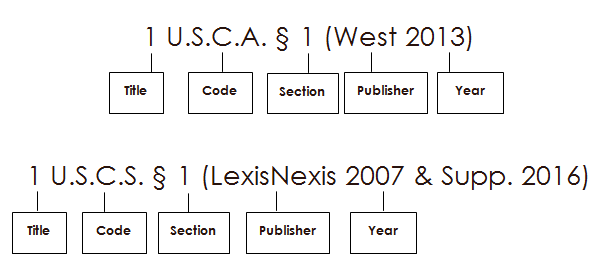 For West's print U.S.C.A., use the format 1 U.S.C.A. § 1 (West 2013). For Lexis' print U.S.C.S., use the format 1 U.S.C.S. § 1 (LexisNexis 2007 & Supp. 2016).