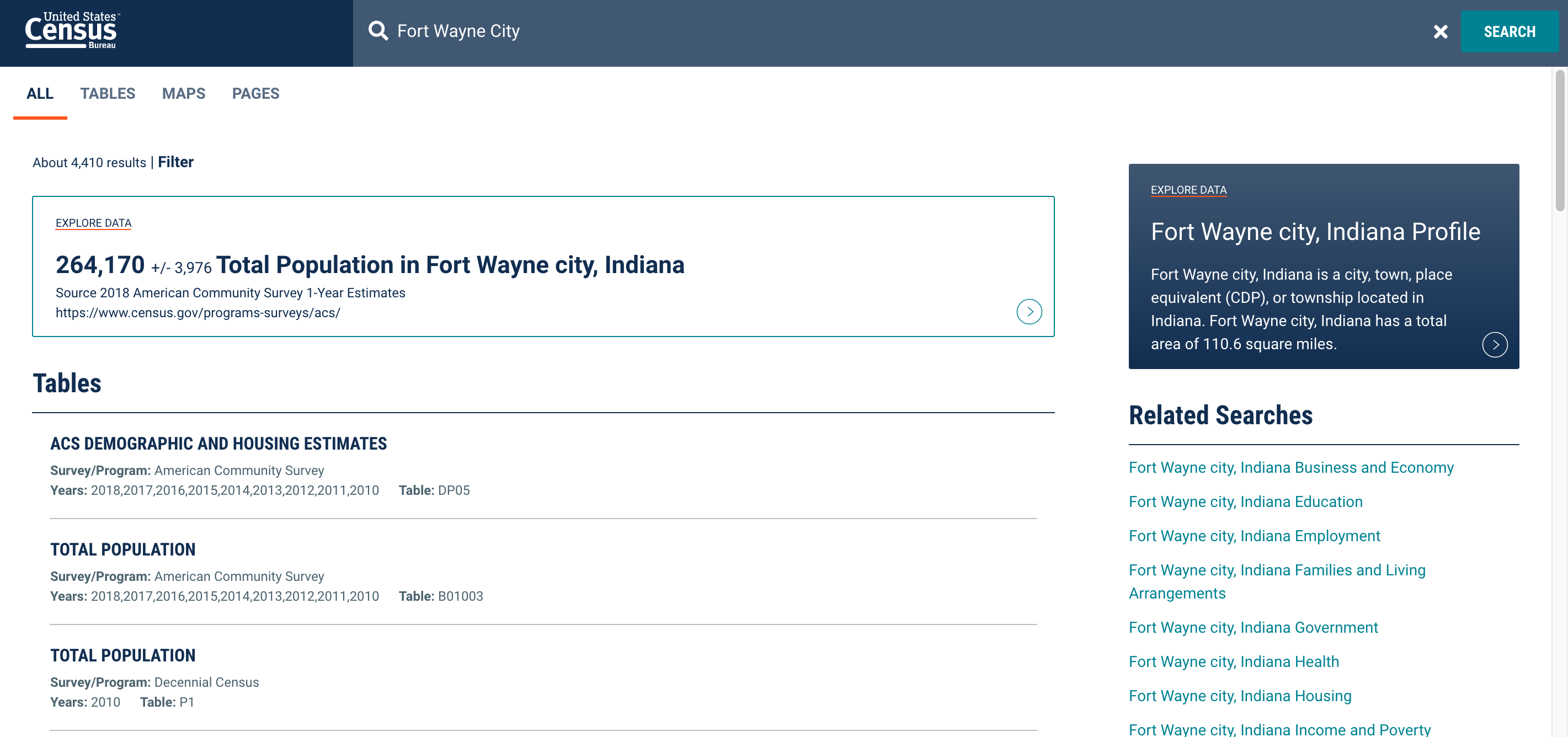 Fort Wayne City search results
