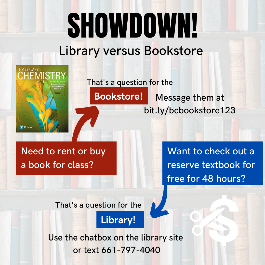 Graphic showing the difference between the library the bookstore. To rent or buy books, contact the bookstore. To check out a reserve textbook for free for 48 hours, contact the library.