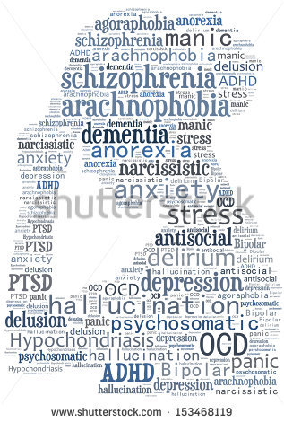 word cluster in shape of human with various psychological disorders