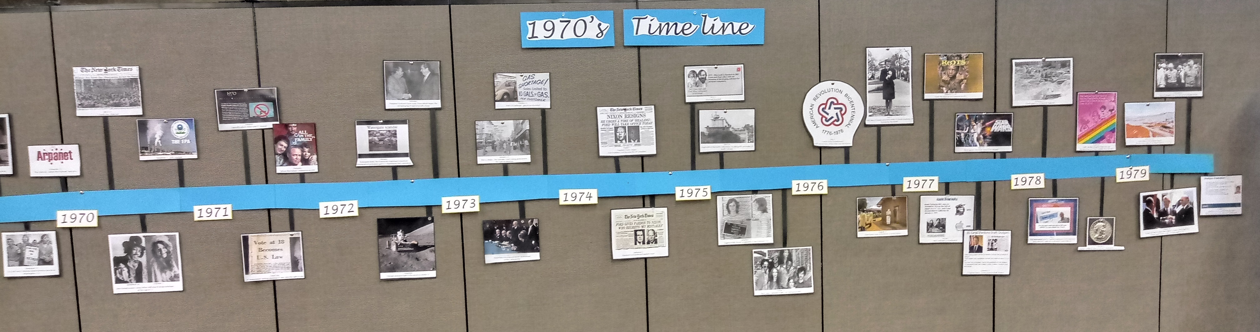 Rest of the World 1970s timeline