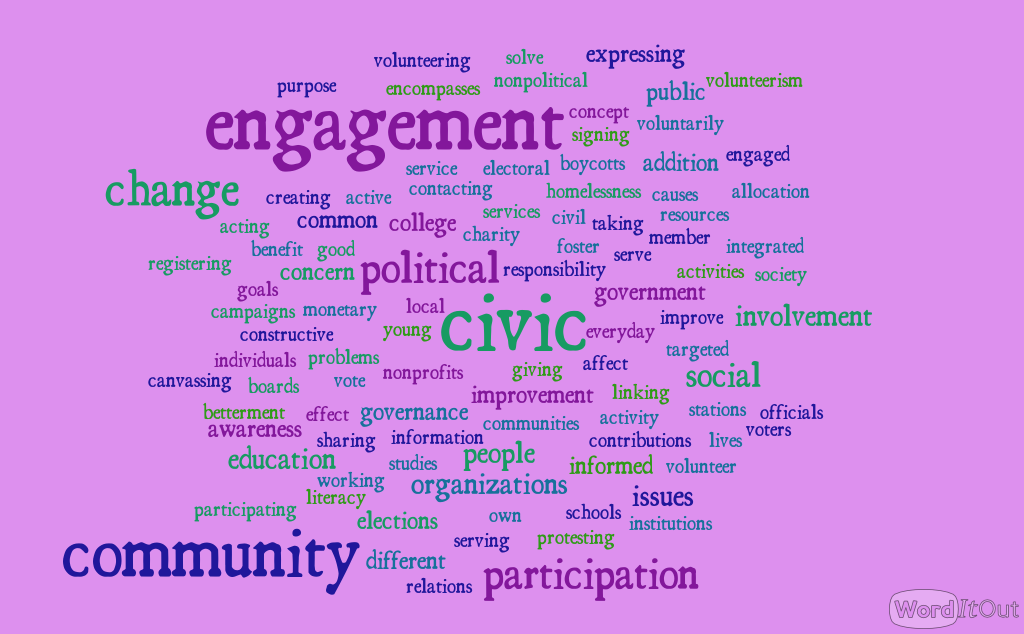 word cloud highlighting the words community, engagement, pariticipation, change