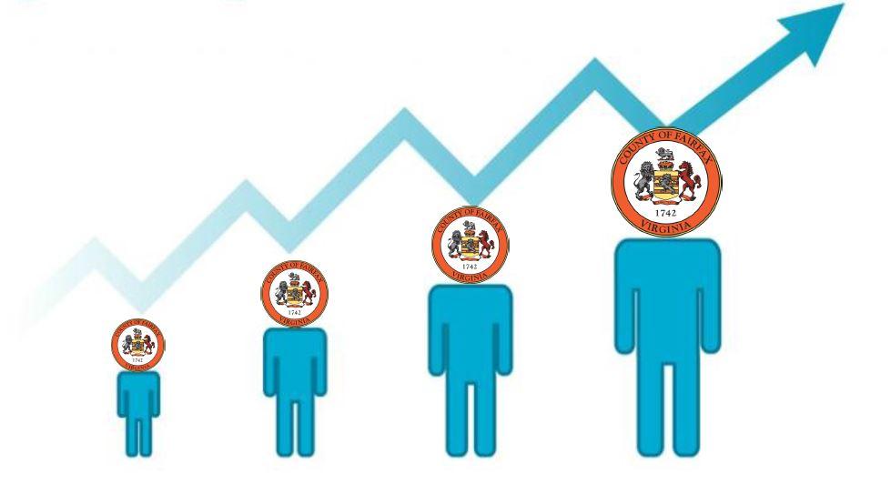 Forgotten Fairfax: The Demographic History of Fairfax County