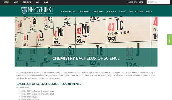 Chemistry & Biochemistry