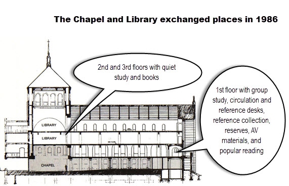 Library Cutaway Image