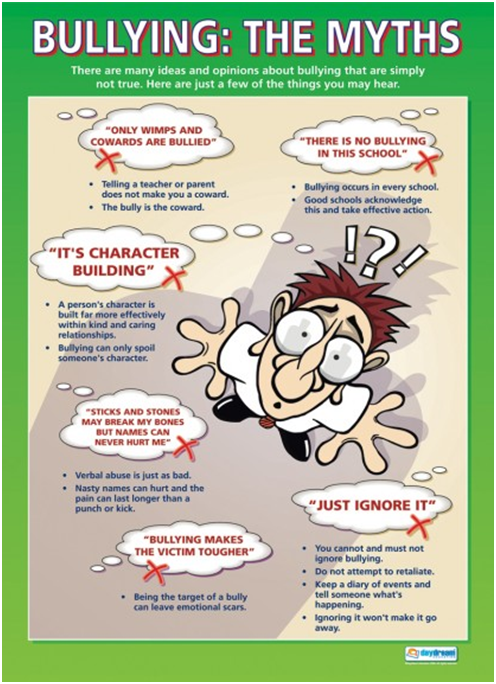 green poster of cartoon of confused man with text about bullying myths