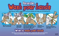 Illustrations of the steps to washing your hands