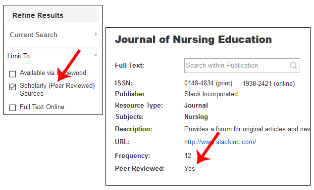 Search options with Peer Reviewed checked, journal info showing peer review status