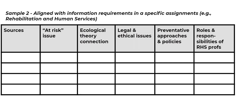 Sample of literature review matrix