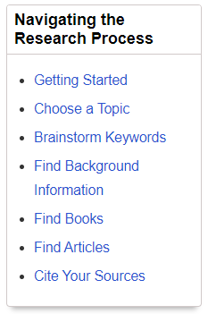 list of steps of the research process