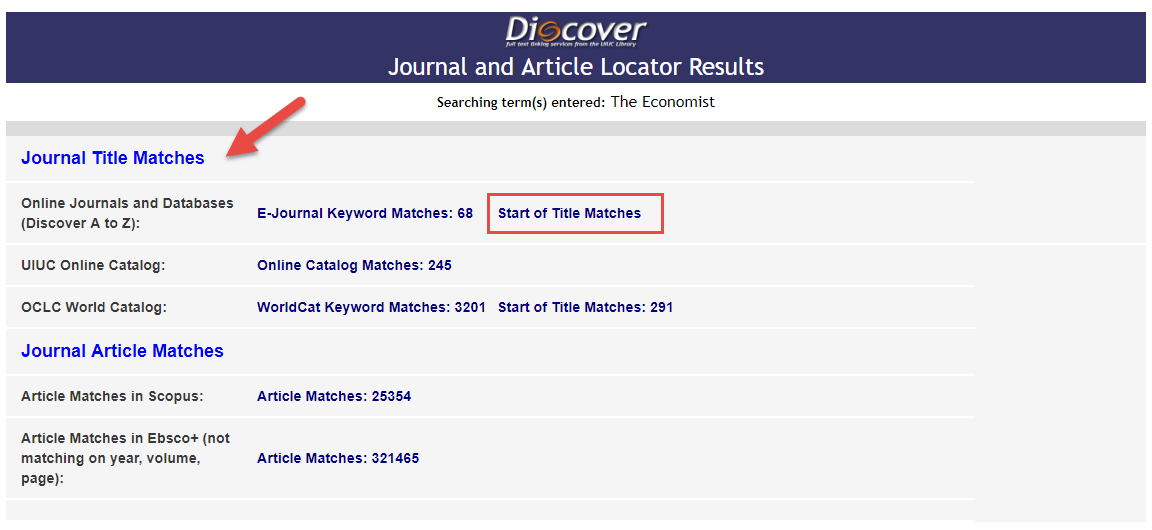 "Journal Article Locator search results for ""the economist."" Arrows point to the Journal Title Matches section and the ""Start of title matches"" section"