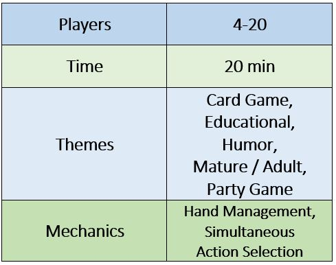 4-20 players; 20 min time card game, educational, humor, mature/adult, party game themes; hand management, simultaneous action selection mechanics