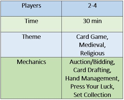 2-4 players; 30 min time; card game, medieval, religious themes; auction/bidding, card drafting, hand management, press your luck, set collection
