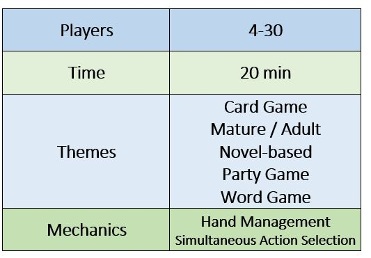 4-30 players; 20 min; card game, mature/adult, novel-based, party game, word game themes; hand management, simultaneous action selection mechanics