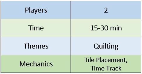 2 players; 15-30 min time; quilting theme; tile placement, time track mechanics