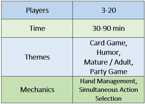 3-20 players; 30-90 minutes time; card game, humor, mature/adult, party game themes; hand management. simultaneous action selection mechanics