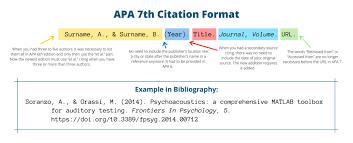 APA Citation Workshop with Yvonne Rode via Zoom