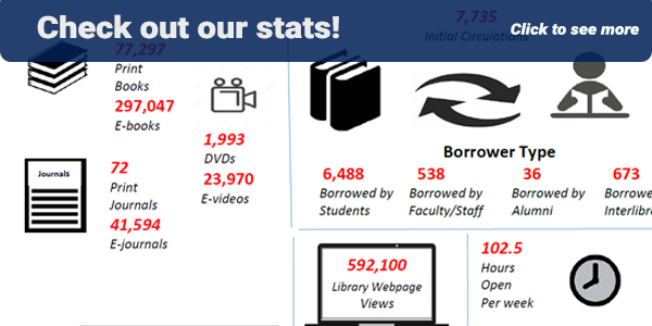 JWU Library by the Numbers