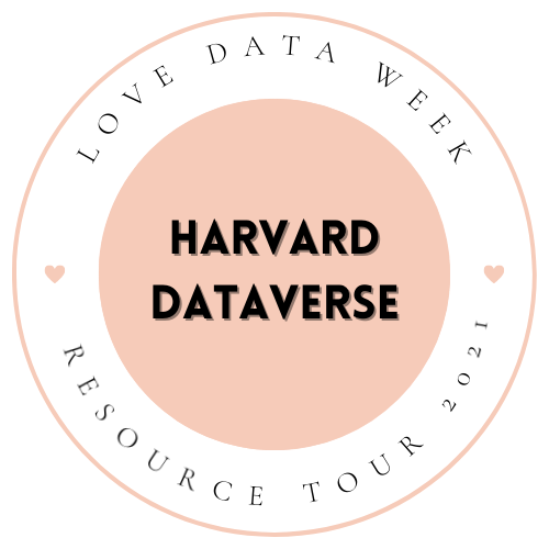 Harvard Dataverse: Finding, Reusing, and Citing Data