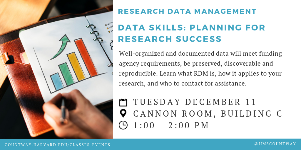 Data Skills: Planning for Research Success