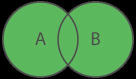 OR Venn diagram