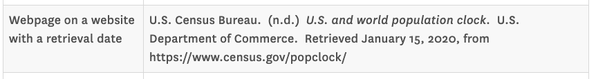 citation for information from a webpage on the census bureau website
