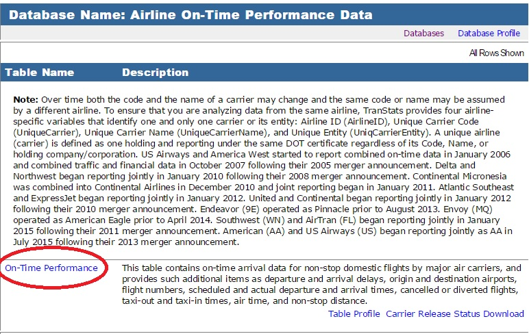 """Select """"On-Time Performance"""" link"""