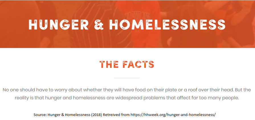 Hunger & Homelessness Facts