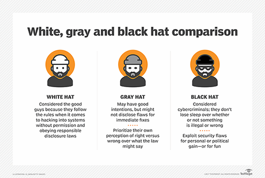3 icons of men with beards and beanie hats of white, gray, or black color