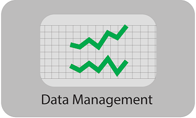 Data Management Research Guide