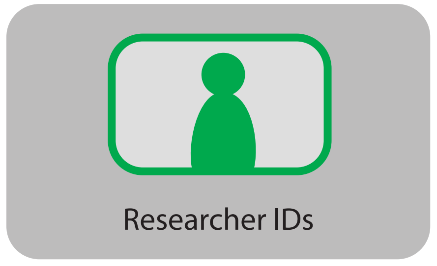Researcher IDs Research Guide