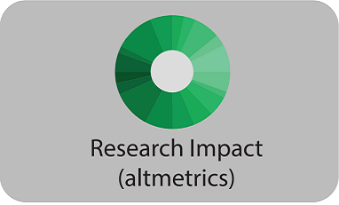 Research Impact (altmetrics) Research Guide