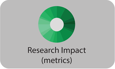 Research Impact (metrics) Research Guide