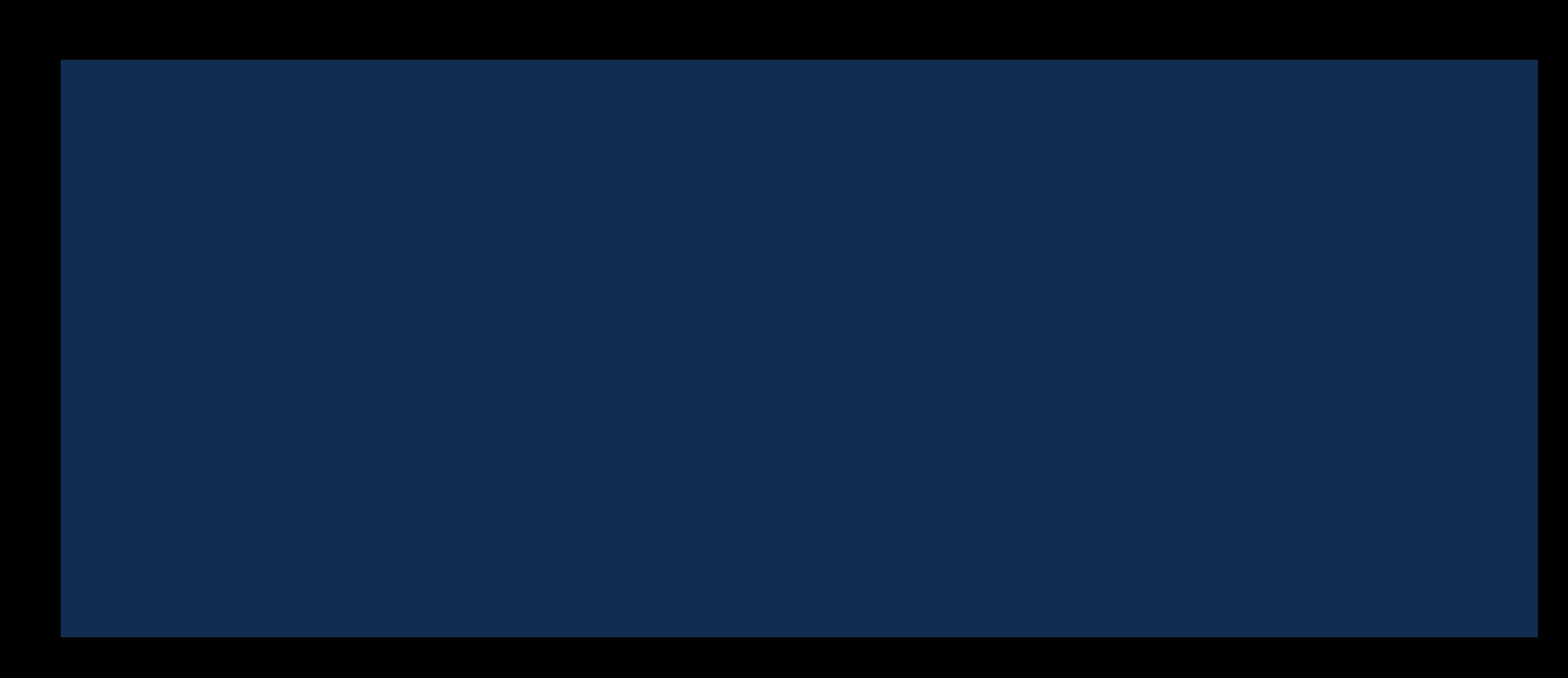 historic_census_form
