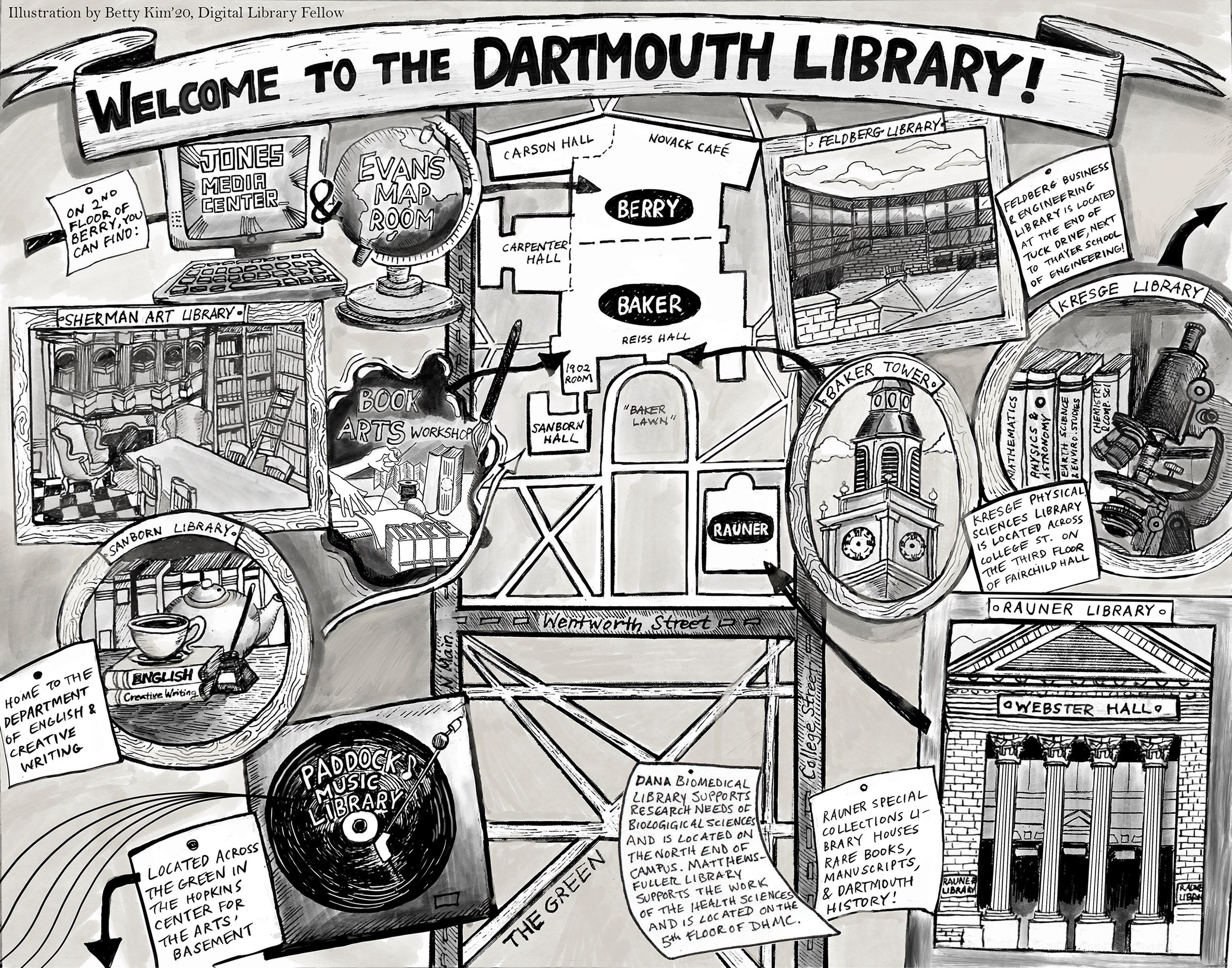 a comic/map of places in library