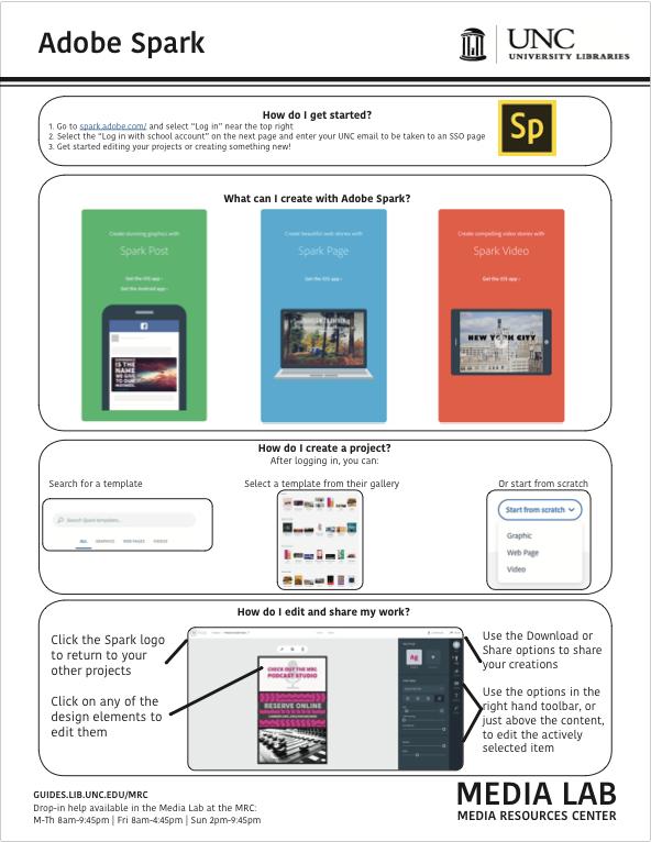 Adobe Spark Handout
